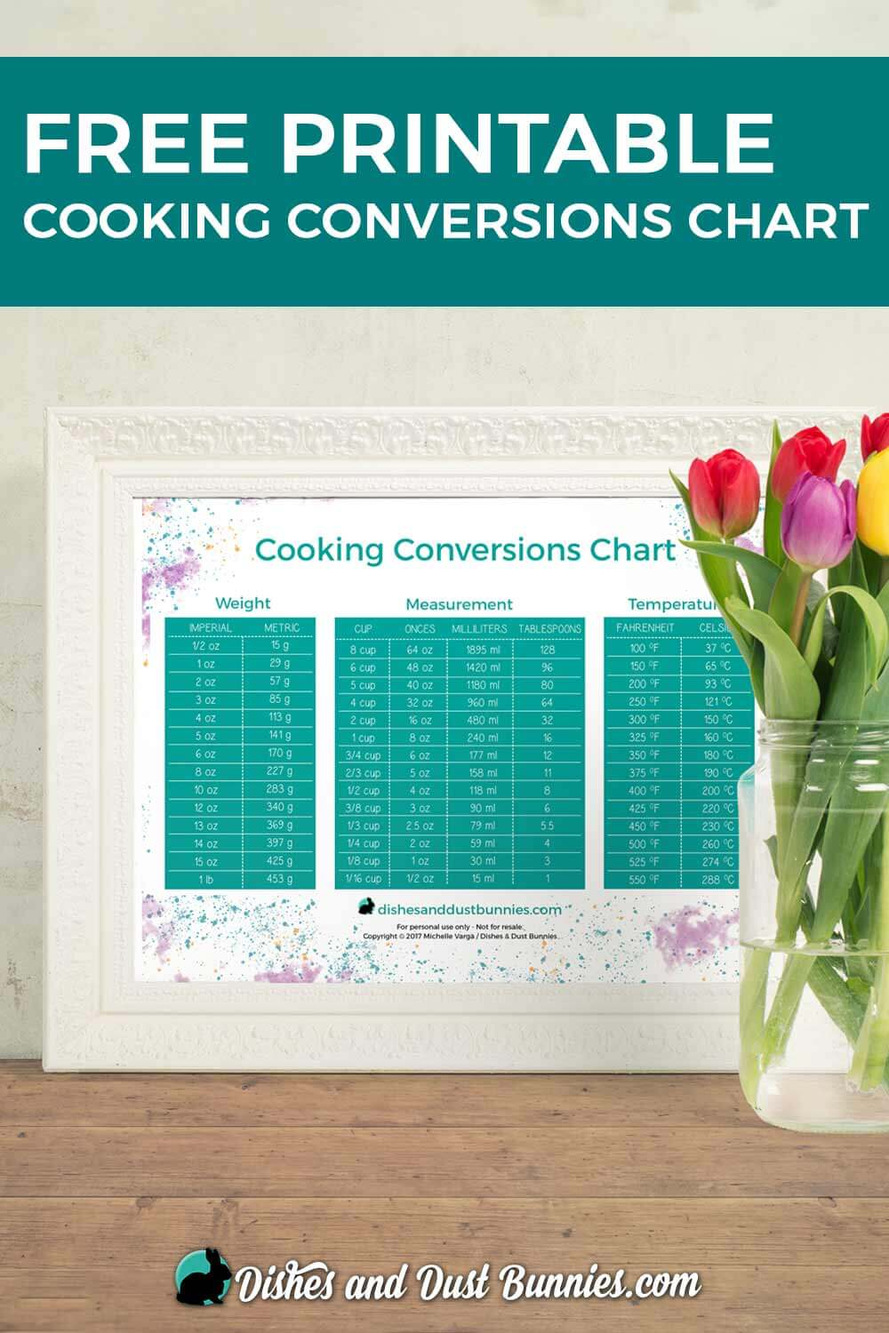Free Printable Cooking Conversions Chart from dishesanddustbunnies.com